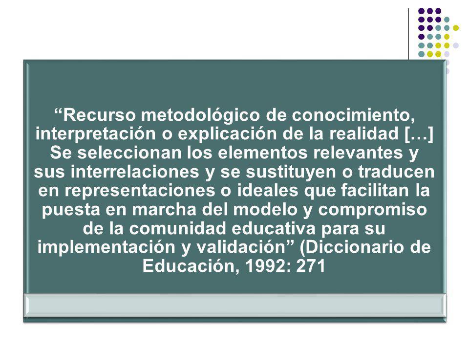 Recurso metodológico de conocimiento, interpretación o explicación de la realidad […] Se seleccionan los elementos relevantes y sus interrelaciones y se sustituyen o traducen en representaciones o ideales que facilitan la puesta en marcha del modelo y compromiso de la comunidad educativa para su implementación y validación (Diccionario de Educación, 1992: 271